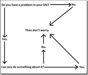 problem inl life